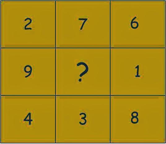 صورة اسئلة ذكاء للاطفال , اختبري اولدك في اسئلة ذكاء 358d7a8b128c100c60e168ea097e99d8