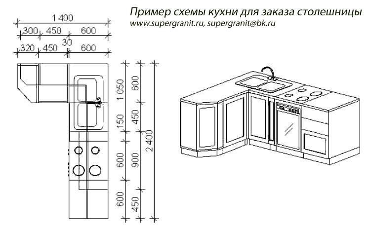 صورة مقاسات اثاث المطبخ , مقاسات مختلفة لتصميم مطبخ بيتك