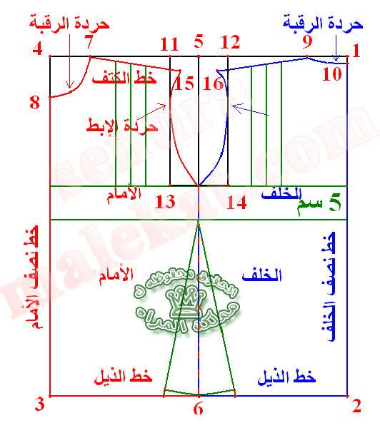 صورة كيفية تعلم الخياطة والتفصيل بالصور , الخياطة مهارة ممتازة d9eec22bd68634b72f196586a3f6ee87
