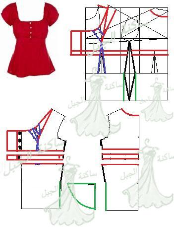 صورة كيفية تعلم الخياطة والتفصيل بالصور , الخياطة مهارة ممتازة e93ad281309aca3e5f69844c6cb2f41e