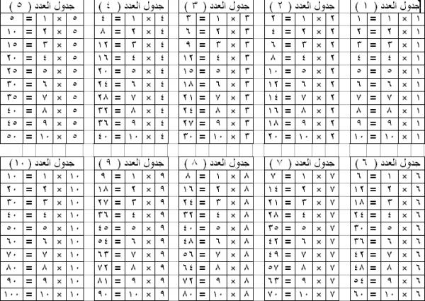 تحميل ملف pdf من موقع