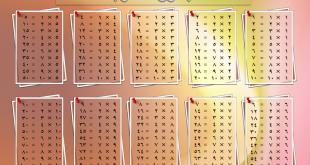 جدول الضرب من 1 الى 10 للاطفال , علم طفلك باسهل الطرق