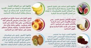 فوائد الخضر والفواكه , فوائد لاحصرى لها بعد تناولك الخضروات و الفواكة