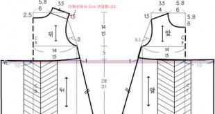 صورة كيفية تعلم الخياطة والتفصيل بالصور , الخياطة مهارة ممتازة