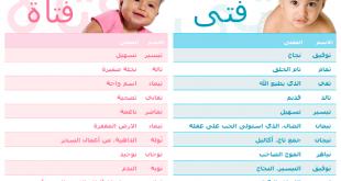 لو محتار في اسم مولودك الجديد اختار من هنا , اسماء من القران الكريم للاولاد