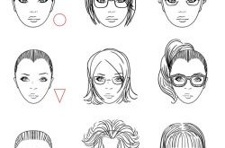 صورة افهم نفسك والاخرين من خلال شكل الوجه , اعرف شخصيتك وشخصية غيرك من رسمة وشه