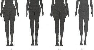 صورة اشكال اجسام البنات , شكل جسمك يفرق عن غيرك بتنسيق ملابسك