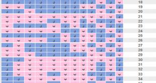 صورة اله حاسبه لنوع الجنين , اغرب طرق معرفة نوع الجنين