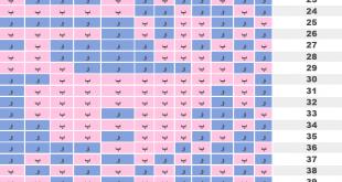 صورة الجدول الصيني لتحديد نوع الجنين بالميلادي , اسهل طرق تحديد الجنين روعة