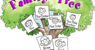 صور معرفة شجرة العائلة , شجر العيلة ورسمها